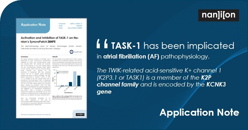 18.09.2020: Free Application Note - Activation and Inhibition of TASK-1