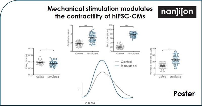 19.10.2020 - Poster - Mechanical Stimulation in a 2D High-Throughput Contractility System